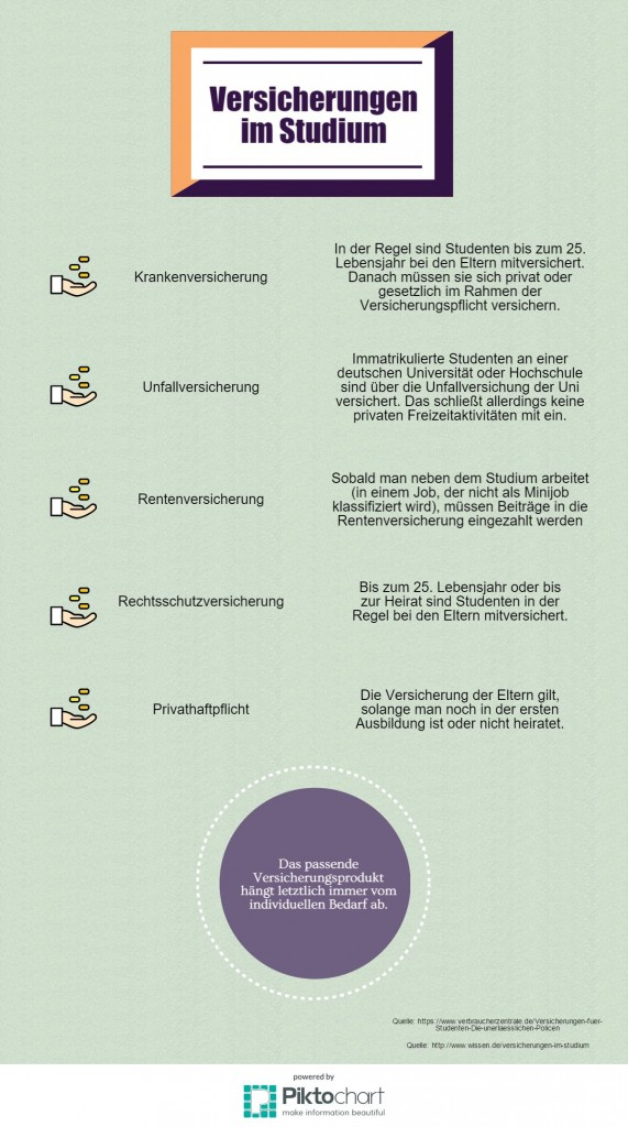 versicherungen-infografik